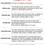 stages-of-play