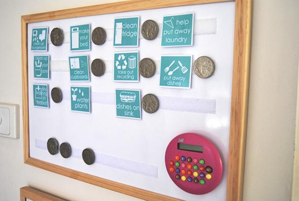 Chore Chart Template & Printable via Childhood 101