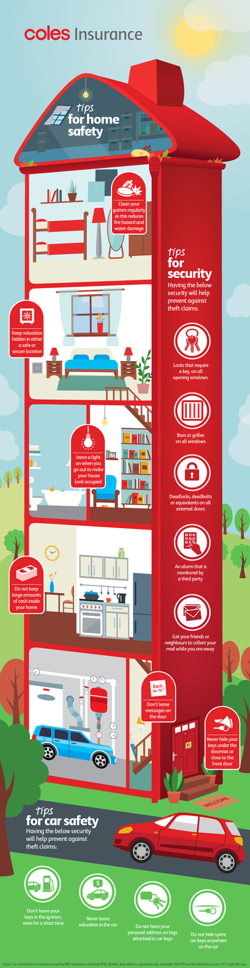 Coles Insurance_ Infographic