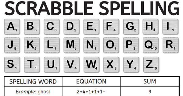 photo relating to Scrabble Printable referred to as Scrabble Spelling Term Video game for Employ With Any Phrase Checklist