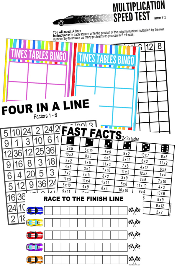 Printable Multiplication Resource Pack sample pages. This 35 page printable Multiplication Resource Pack includes a fun collection of 10 multiplication games that review multiplication of factors 1 to 12. Designed to encourage children to apply multiplication learning, and to get them thinking and responding quickly, these games are quick and easy to prepare and simple to play. Perfect for grades three and up.