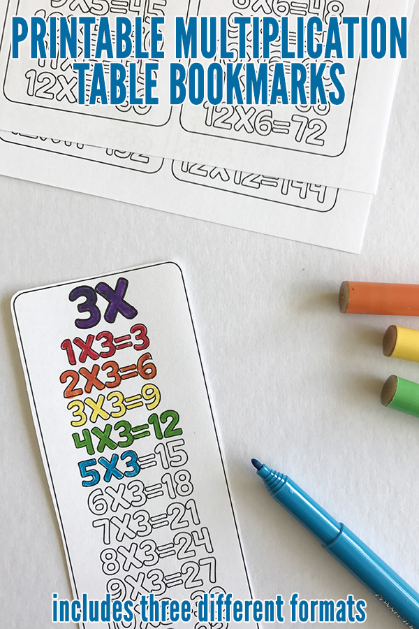 Printable multiplication bookmarks for Revision table multiplication