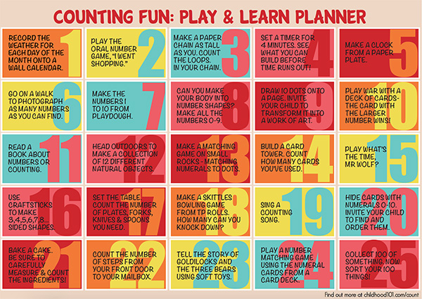 Counting play planner
