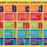 Alphabet play ideas