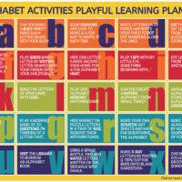 Alphabet play ideas